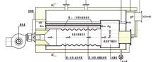 CWNS型燃油气低氮热水12博bet联赛原理解析